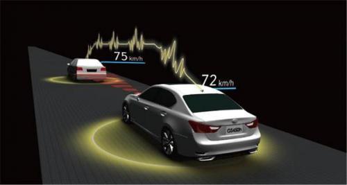 汽車主動安全技術