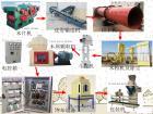 生产线过程机器
