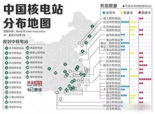 我国到底需要多少核电站?