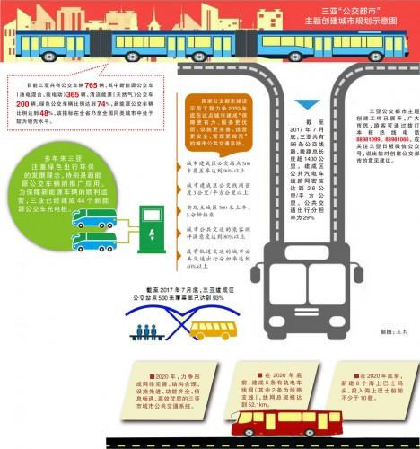 三亚推动绿色出行 全力建设'公交都市'