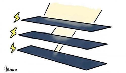 能捕获绝大部分太阳光谱的优发国际电池