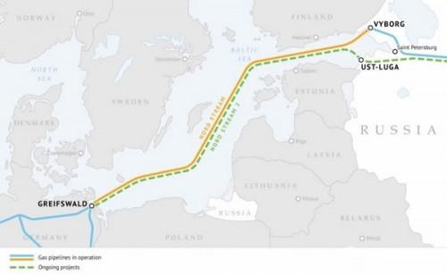 欧洲将被一条管道撕裂