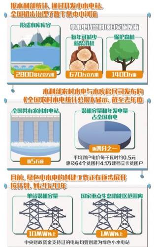 农村小水电绿色转型势在必行