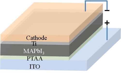 合肥研究院在鈣鈦礦太陽能電池領域取得新進展