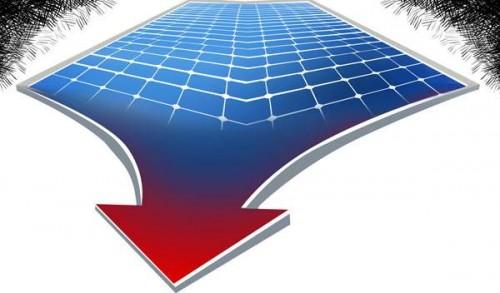 民营企业建议户用和工商业电价分开出台
