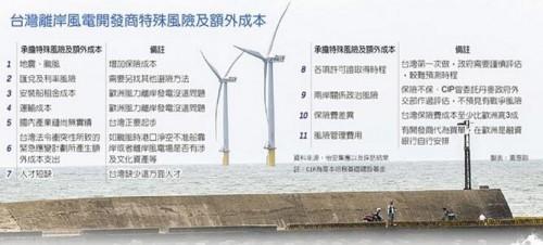 台湾风电保险成本比国外至少高三成