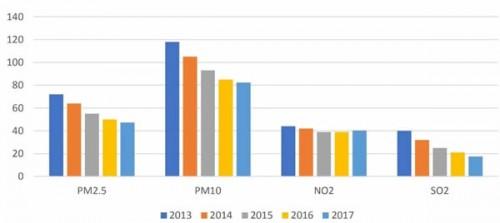 十三五'碳排放与煤炭消费量控制情况解析!