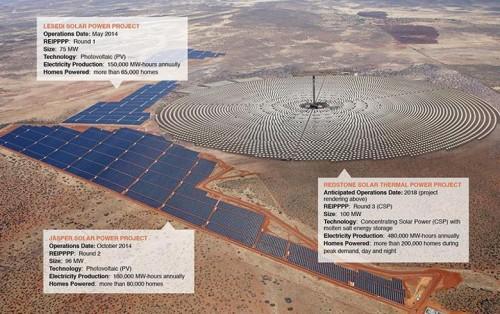 南非红石100兆瓦CSP项目获得了2.2亿美元的亚行资金