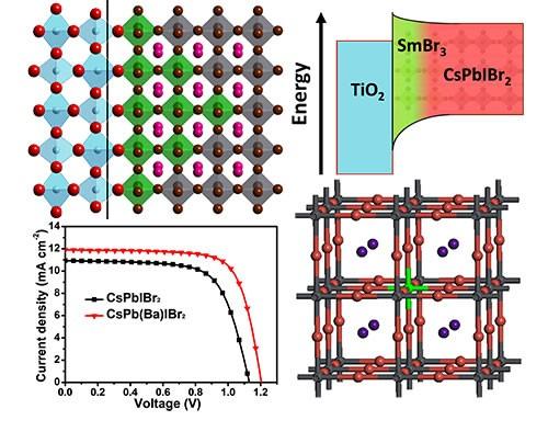 大连化物所在无机钙钛矿电池性能调控方面取得进展