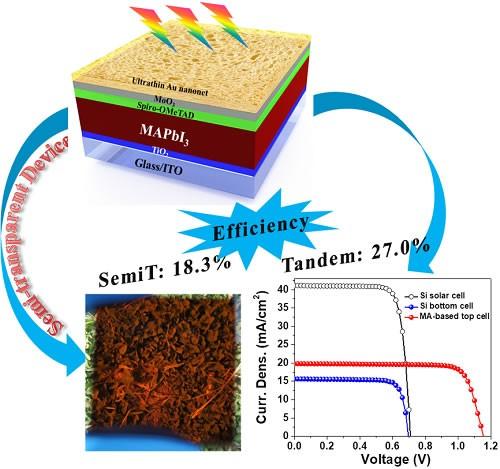 大连化物所等制备出光电转化效率达27%的钙钛矿-硅叠层电池