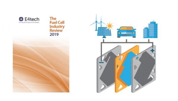 年度报告:2019年燃料电池出货量首次突破1GW大关