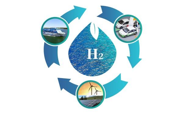 氢成为未来燃料的5个原因