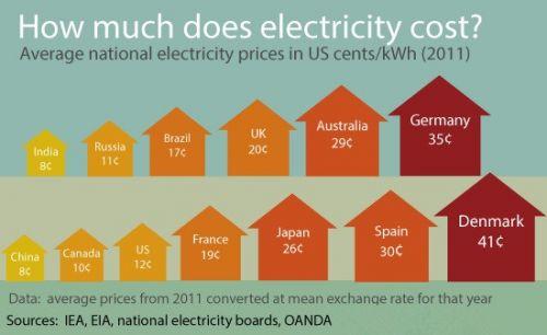 新能源汽车 便宜图片 最便宜新能源汽车价格,最便宜的新能高清图片