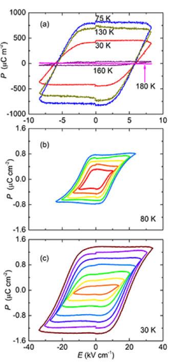 如何用落球法测定不同温度下液体的粘滞系数?