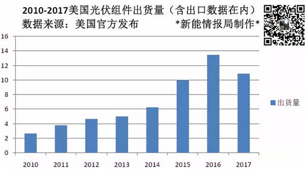 中国一共有多少人口_中国到底有多少人口