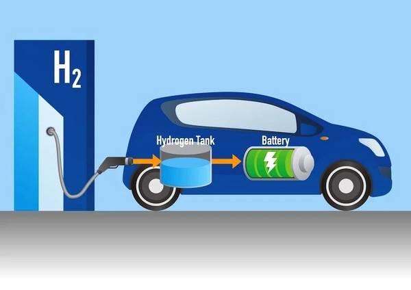 Автомобиль будущего будет на водородном двигателе