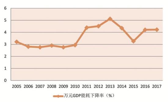 2017gdp目标_zf工作报告 中国2017年GDP增长目标为6.5 左右(3)