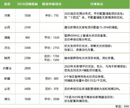 http://jszhy.cn/nenyuan/191454.html
