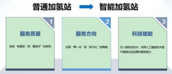 双能驱动,深兰发布中国首个外部环境感知整车集成优化控制的人工智能系统