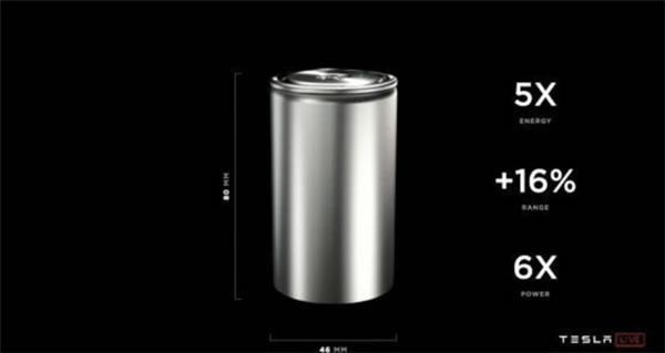 外媒:特斯拉4680电池15分钟就能充电至80%