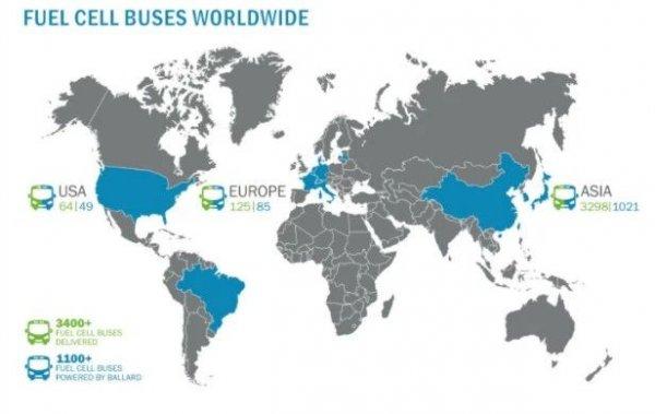 如何使现有车站适合氢燃料电池公交车运营