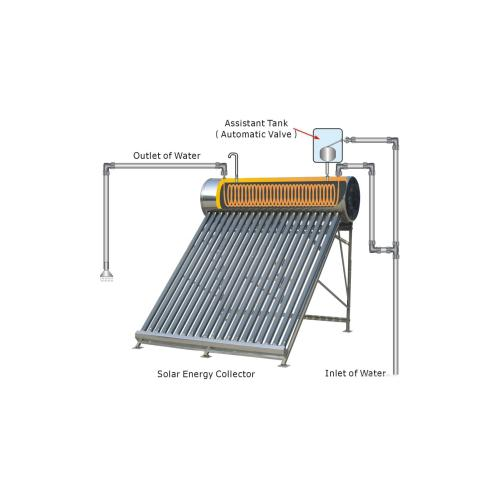 风光互补热电联产系统
