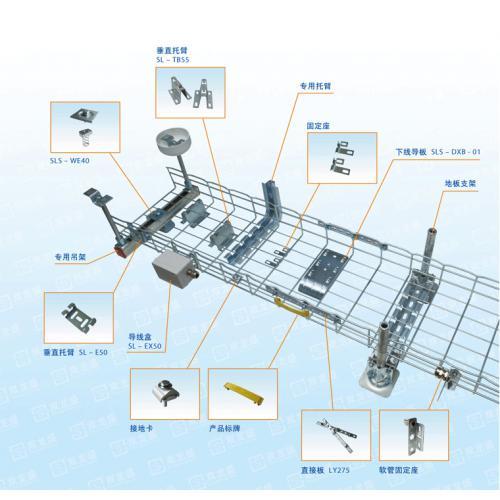 网式电缆桥架