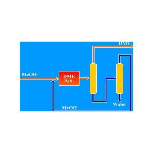 甲醇脱水生产二甲醚