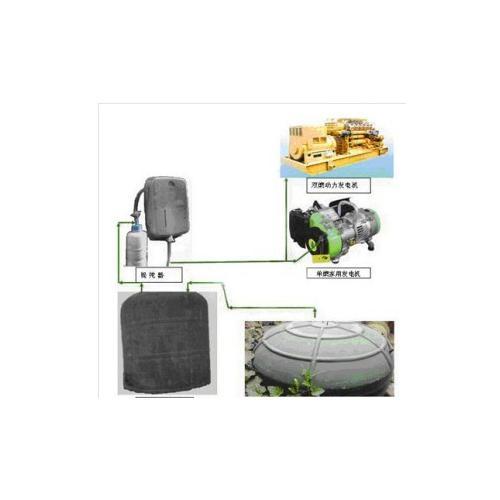 沼氣發電站
