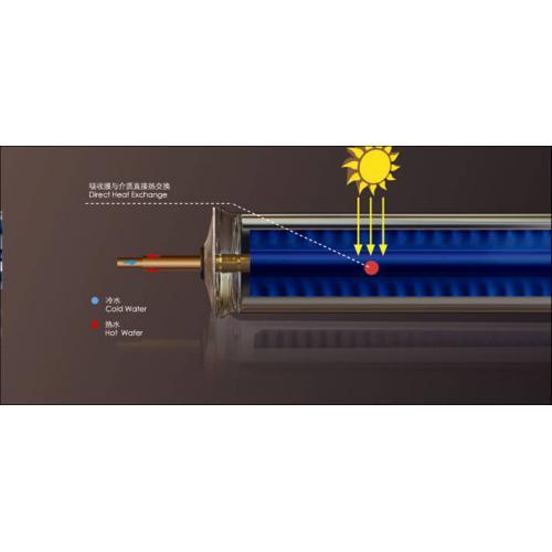 70mm金属玻璃封接式真空直流管