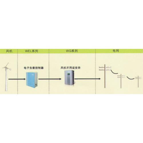 家庭智能型并网逆变电源系统
