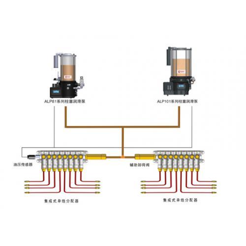AL81/AL101系列集中润滑系统