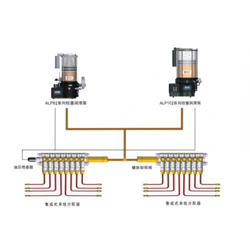 AL82/AL102系列集中润滑系统