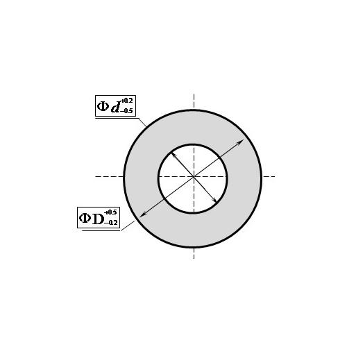 互感器環形鐵心