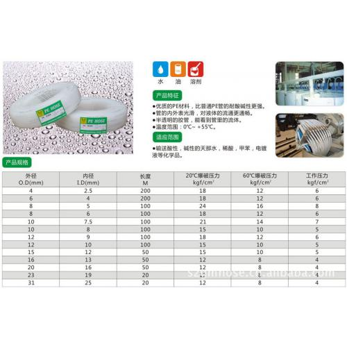 PE管、耐酸碱管、输送液体软管、耐腐蚀管、PE塑料管