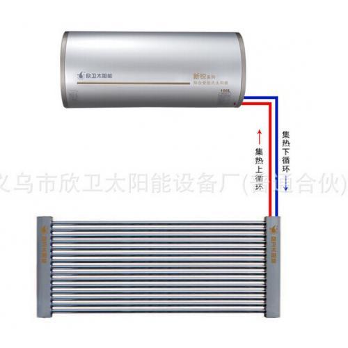 阳台壁挂太阳能U型管集热器