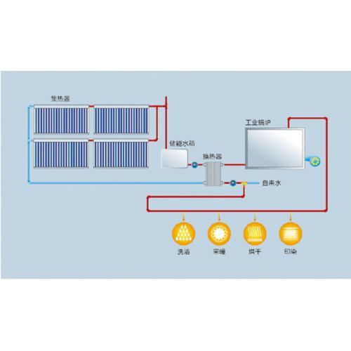 集中集热/集中供水/间接换热系统