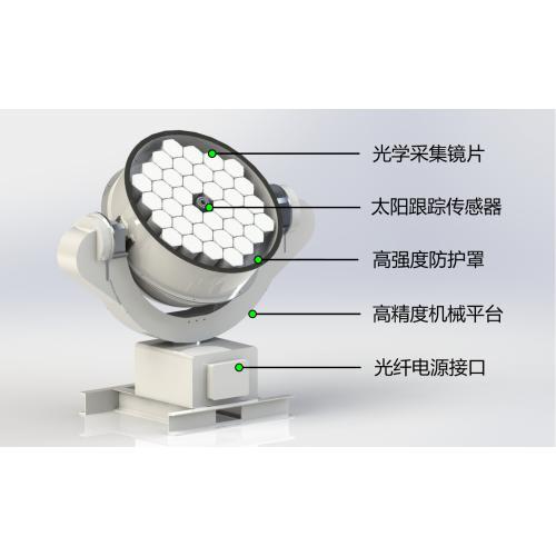 太阳光光纤导入照明系统