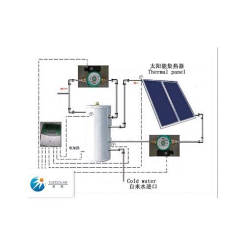 平板太阳能中央热水工程