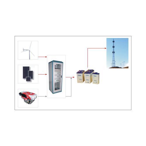太阳能通讯/通信监控系统