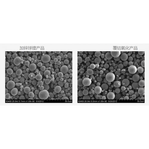 镍氢正极材料