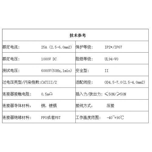 优发国际光伏连接器MC4生厂商