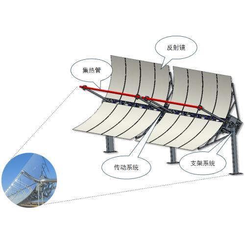 集熱器槽式太陽能集熱器