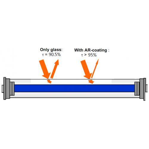 太阳能高温集热管、凝胶溶胶减反射膜