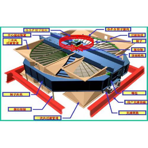 回转式空气预热器在线自动清灰防堵装置