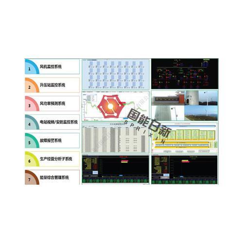 风电场集中化远程生产监控系统
