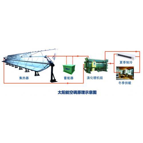 太阳能空调系统