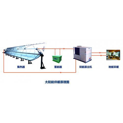 太阳能热泵中央采暖系统