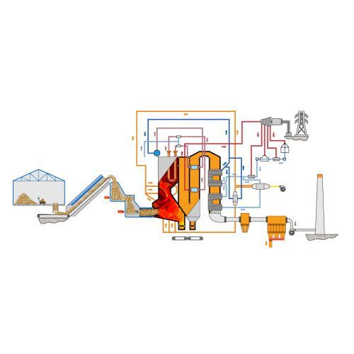 ECOMULTI锅炉