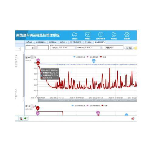 新能源汽车数据采集监控管理系统